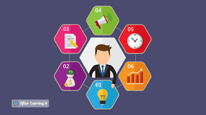فواید کاربرد هوش تجاری در کسب و کار